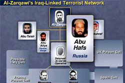 Proof that Iraq is linked to terrorists.